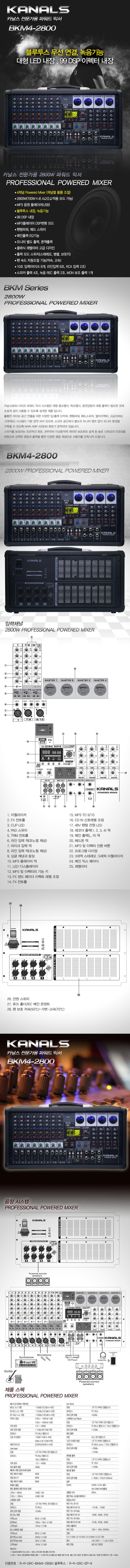 BKM4-2800Sangse.jpg